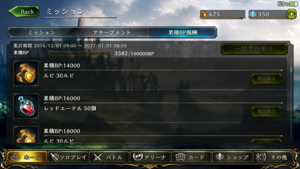 累積BP報酬
